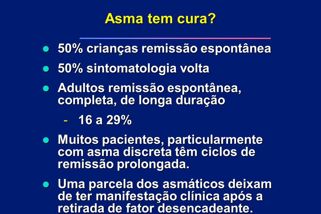 Asma tem cura 50% crianças remissão espontânea