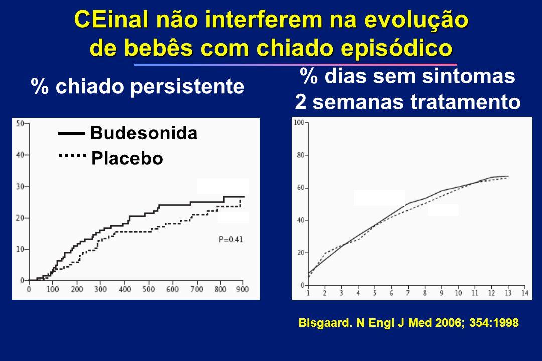 CEinal não interferem na evolução de bebês com chiado episódico