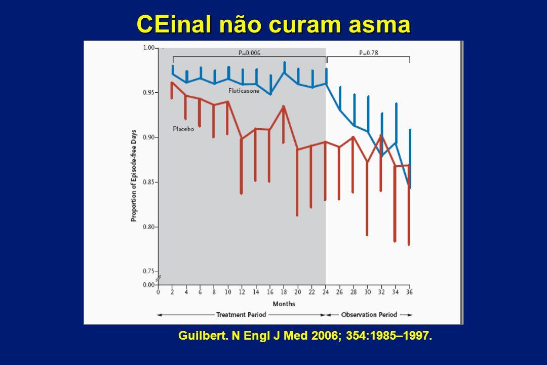 Guilbert. N Engl J Med 2006; 354:1985–1997.
