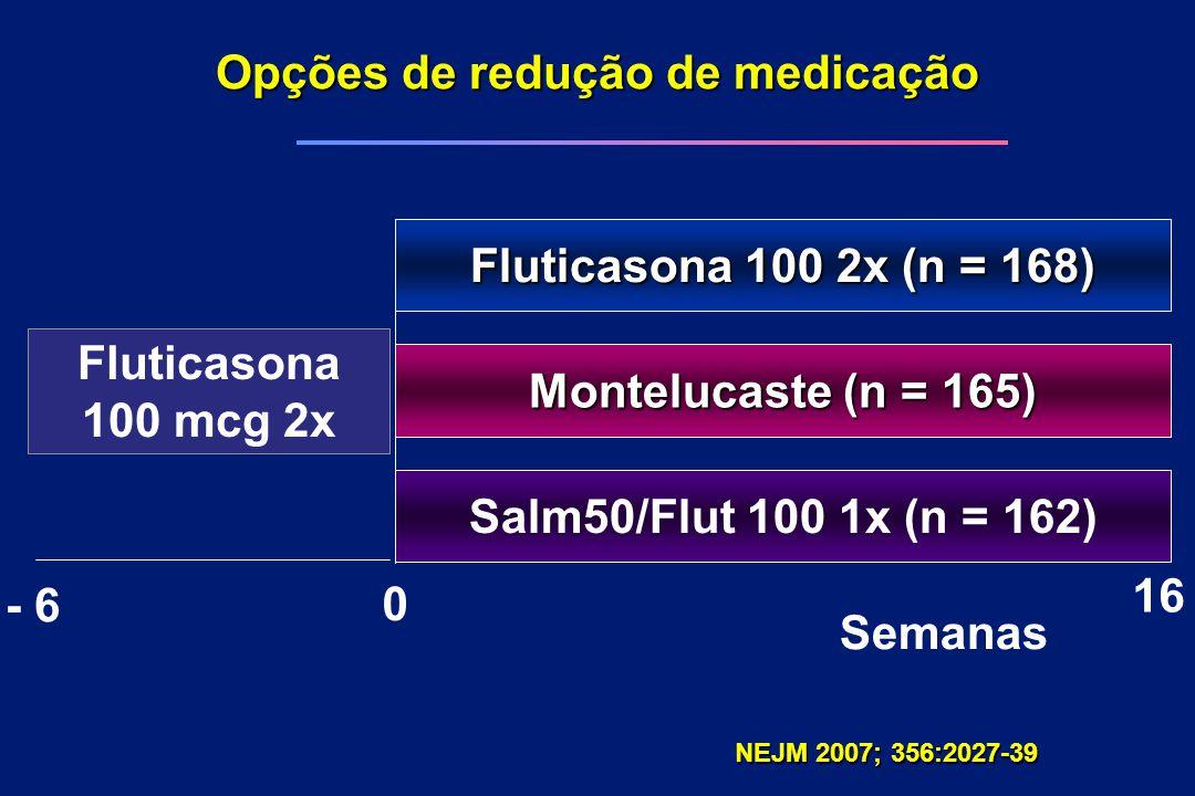 Opções de redução de medicação