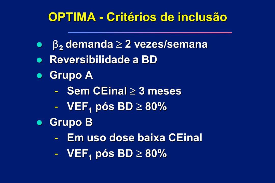 OPTIMA - Critérios de inclusão