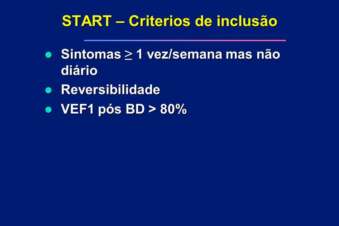 START – Criterios de inclusão