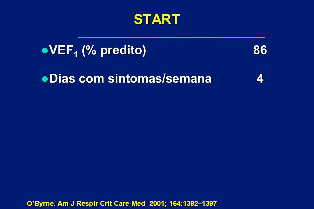 O'Byrne. Am J Respir Crit Care Med 2001; 164:1392–1397
