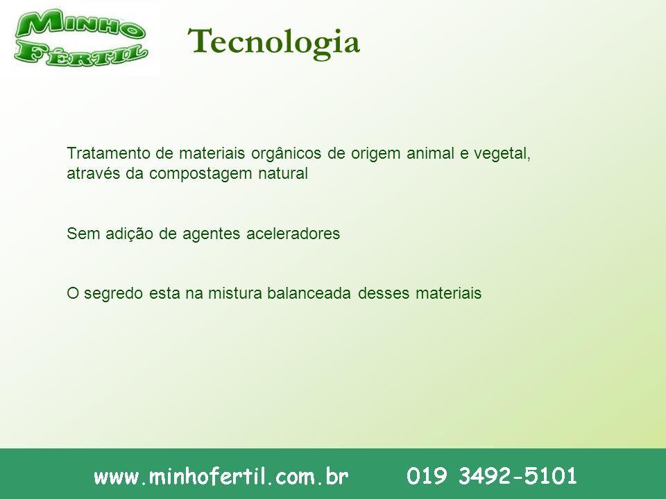 Tecnologia Tratamento de materiais orgânicos de origem animal e vegetal, através da compostagem natural.