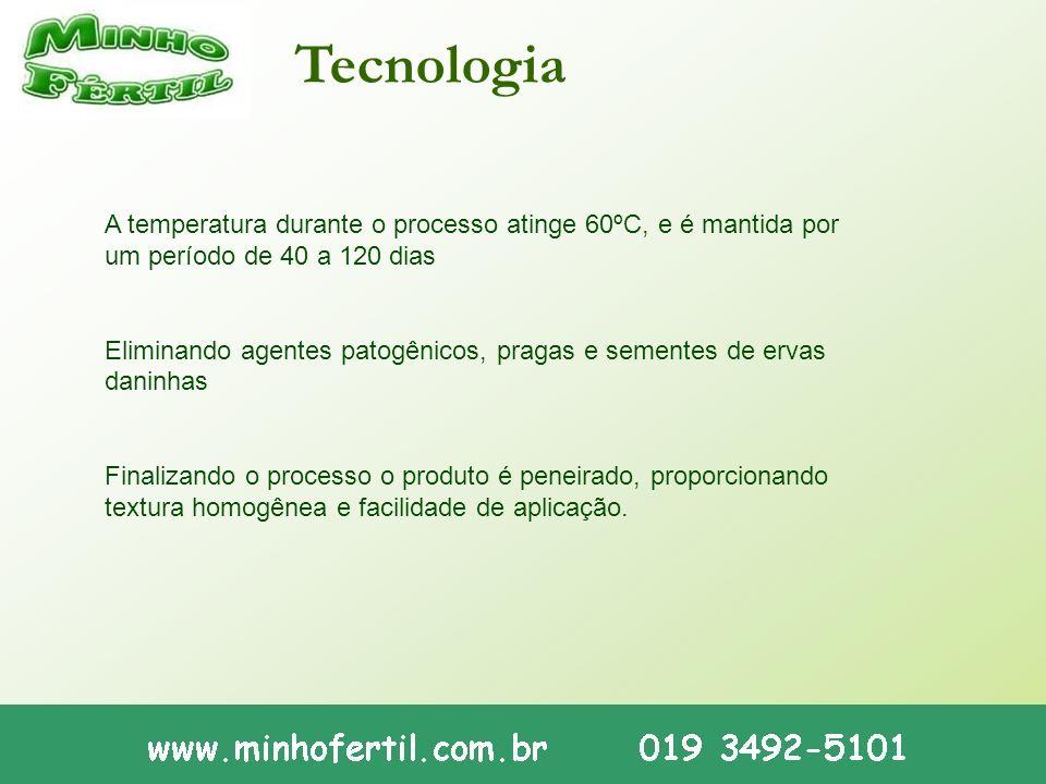 Tecnologia A temperatura durante o processo atinge 60ºC, e é mantida por um período de 40 a 120 dias.