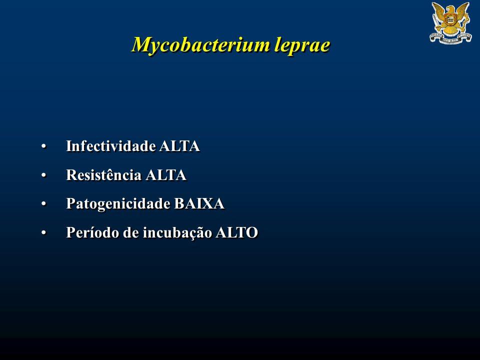 Mycobacterium leprae Infectividade ALTA Resistência ALTA