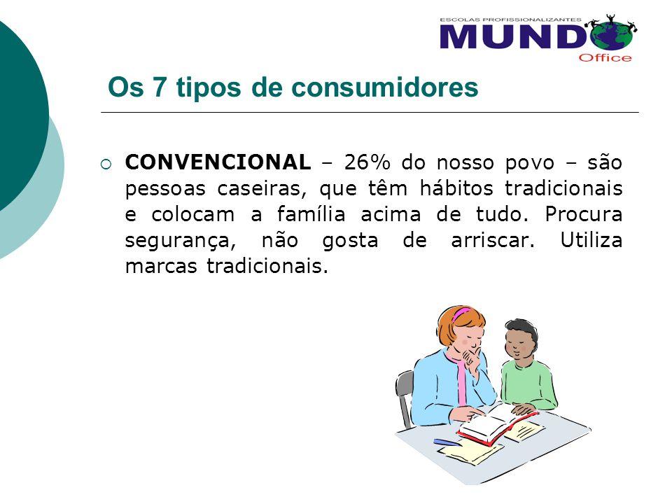 Os 7 tipos de consumidores