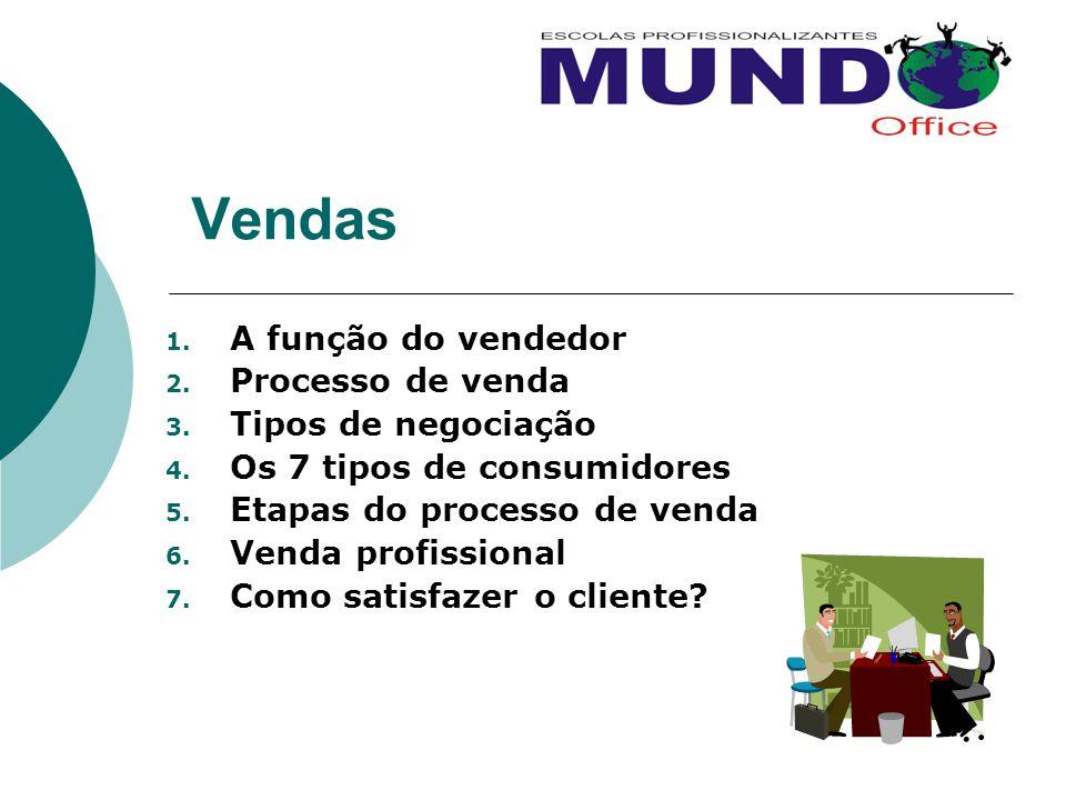 Vendas A função do vendedor Processo de venda Tipos de negociação
