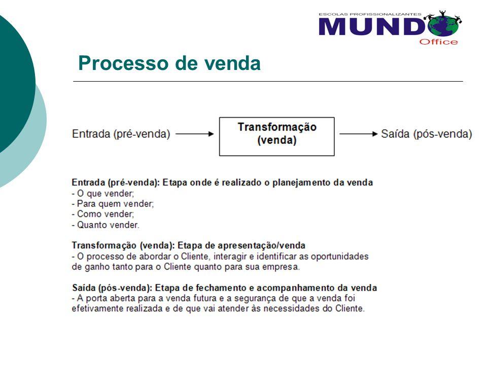 Processo de venda
