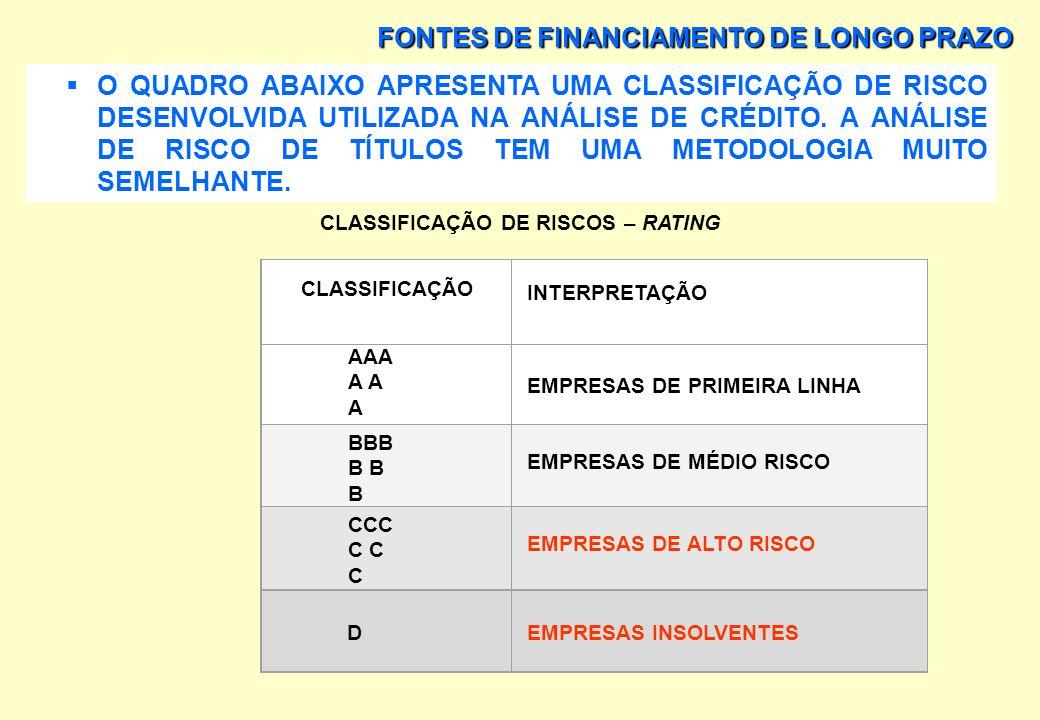 CLASSIFICAÇÃO DE RISCOS – RATING