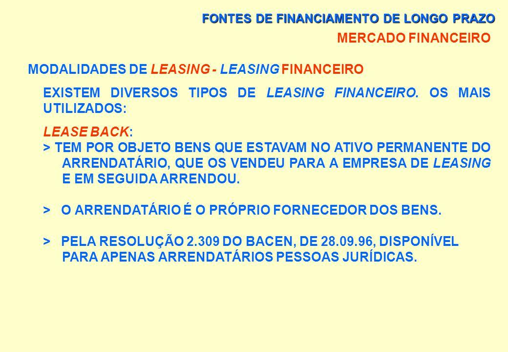 MODALIDADES DE LEASING - LEASING FINANCEIRO