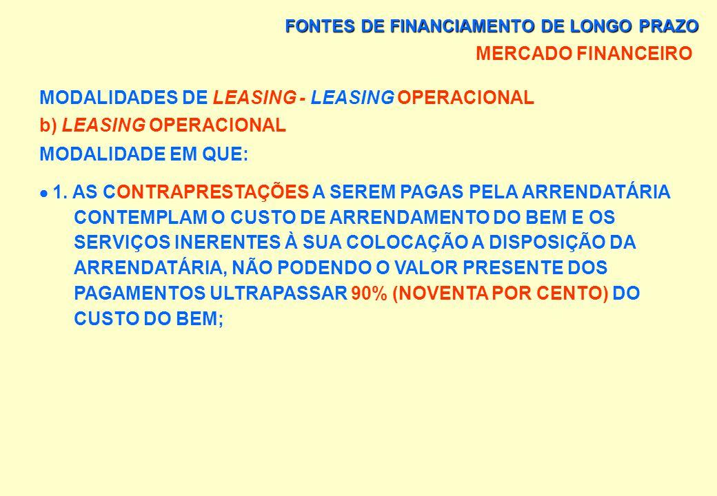 MODALIDADES DE LEASING - LEASING OPERACIONAL
