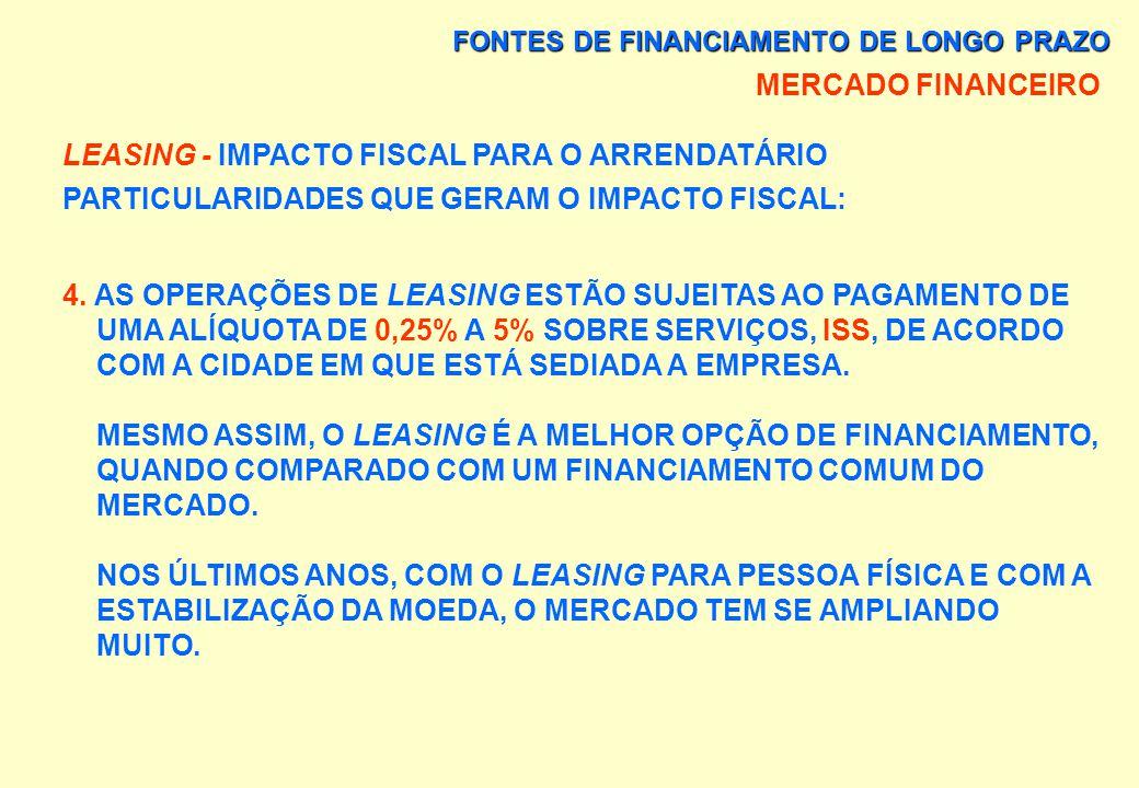 LEASING - IMPACTO FISCAL PARA O ARRENDATÁRIO