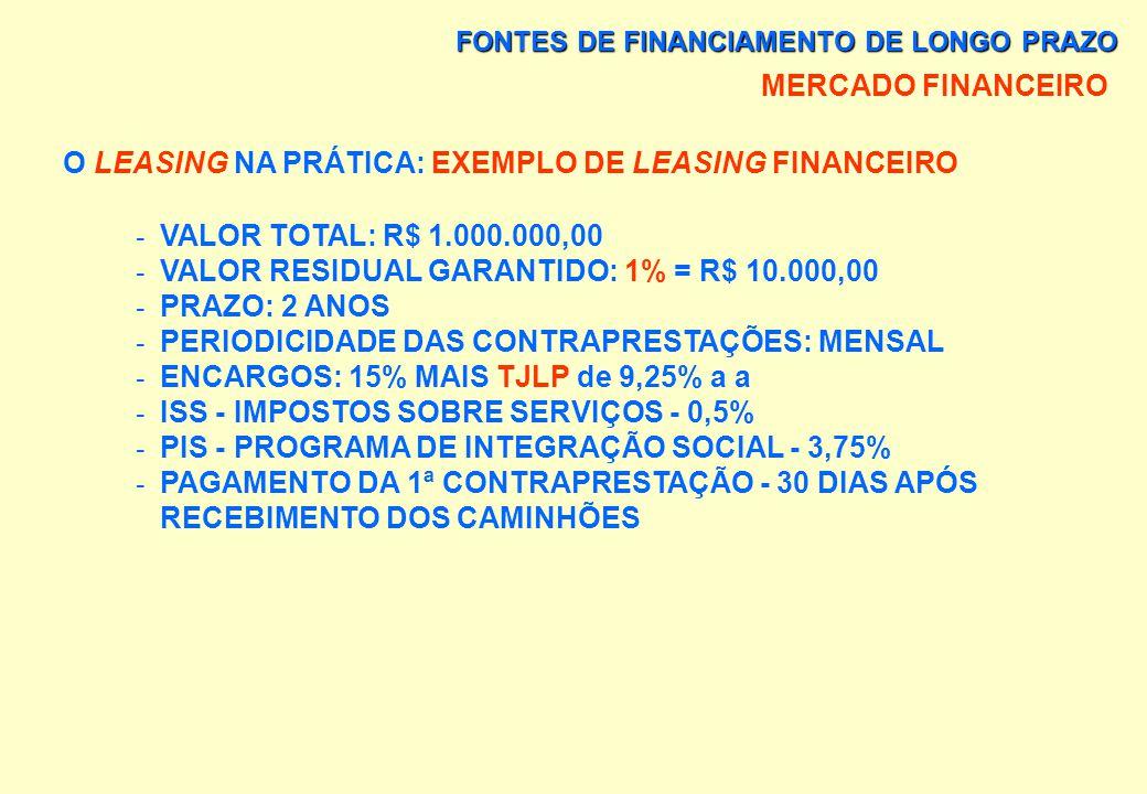 O LEASING NA PRÁTICA: EXEMPLO DE LEASING FINANCEIRO