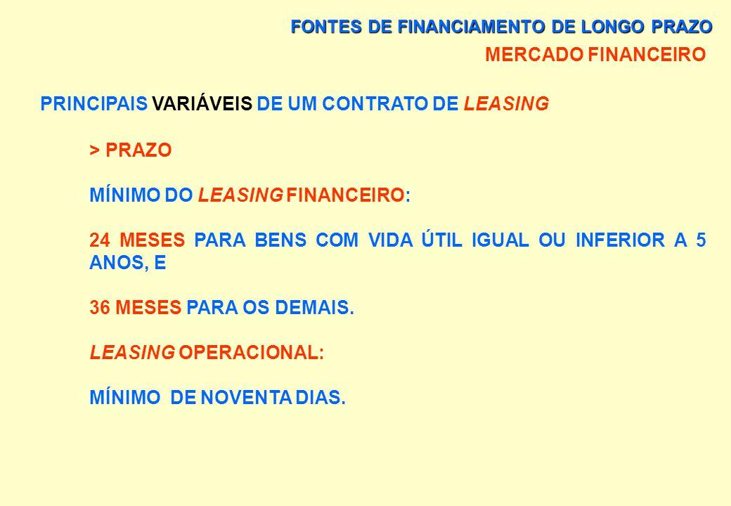 PRINCIPAIS VARIÁVEIS DE UM CONTRATO DE LEASING