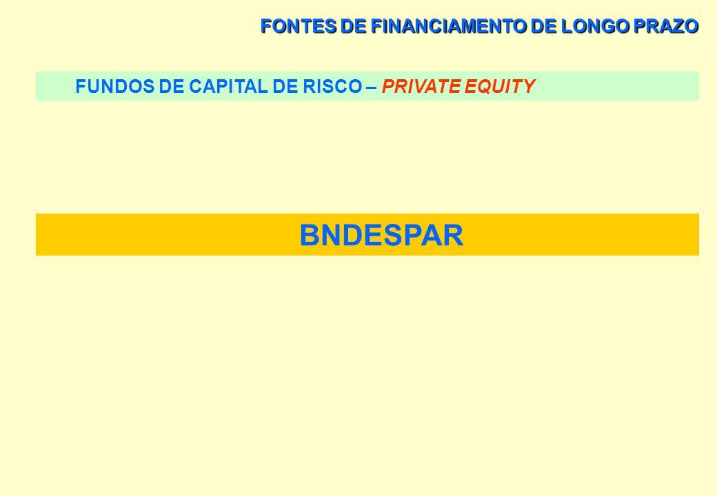 BNDESPAR FONTES DE FINANCIAMENTO DE LONGO PRAZO