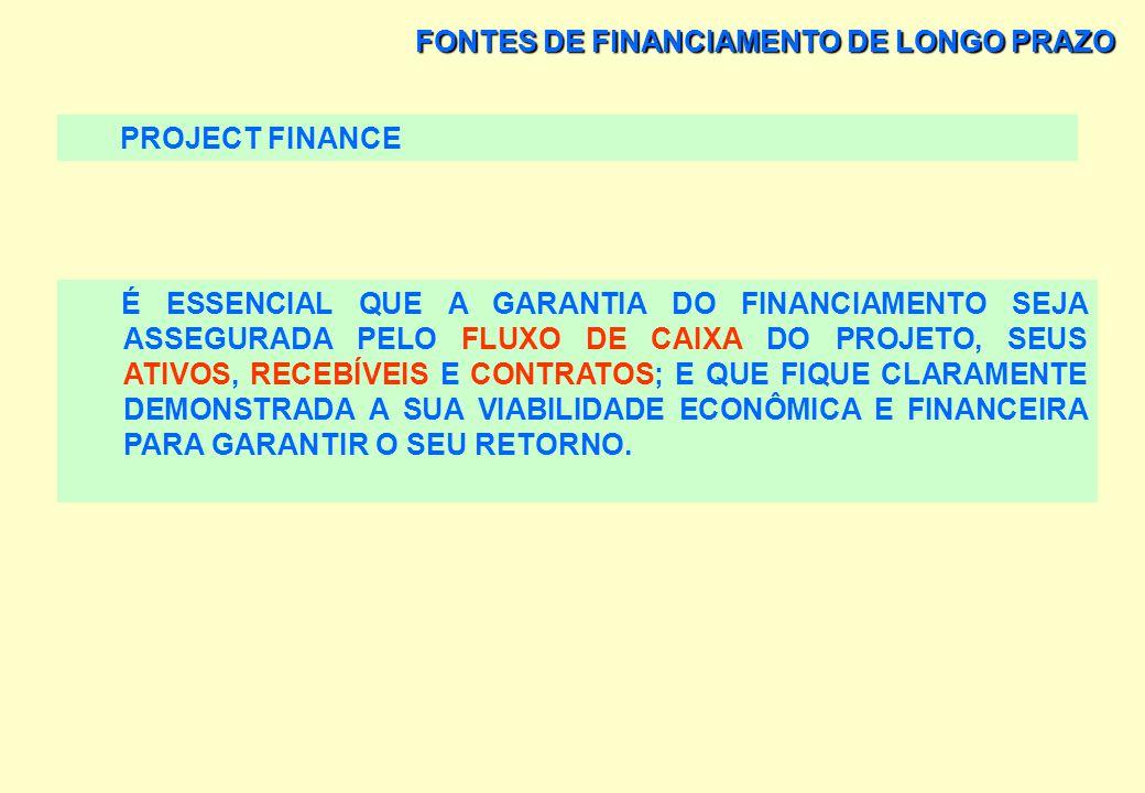 FONTES DE FINANCIAMENTO DE LONGO PRAZO