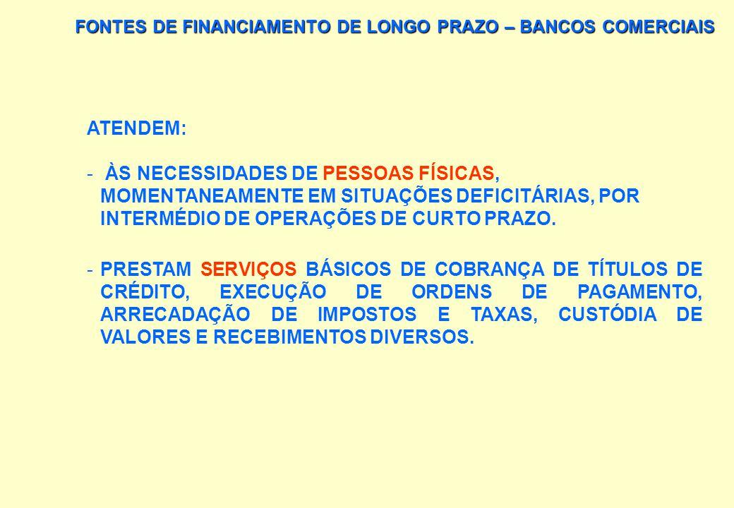 FONTES DE FINANCIAMENTO DE LONGO PRAZO – BANCOS COMERCIAIS