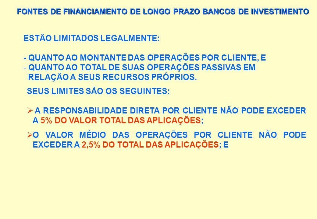 ESTÃO LIMITADOS LEGALMENTE: