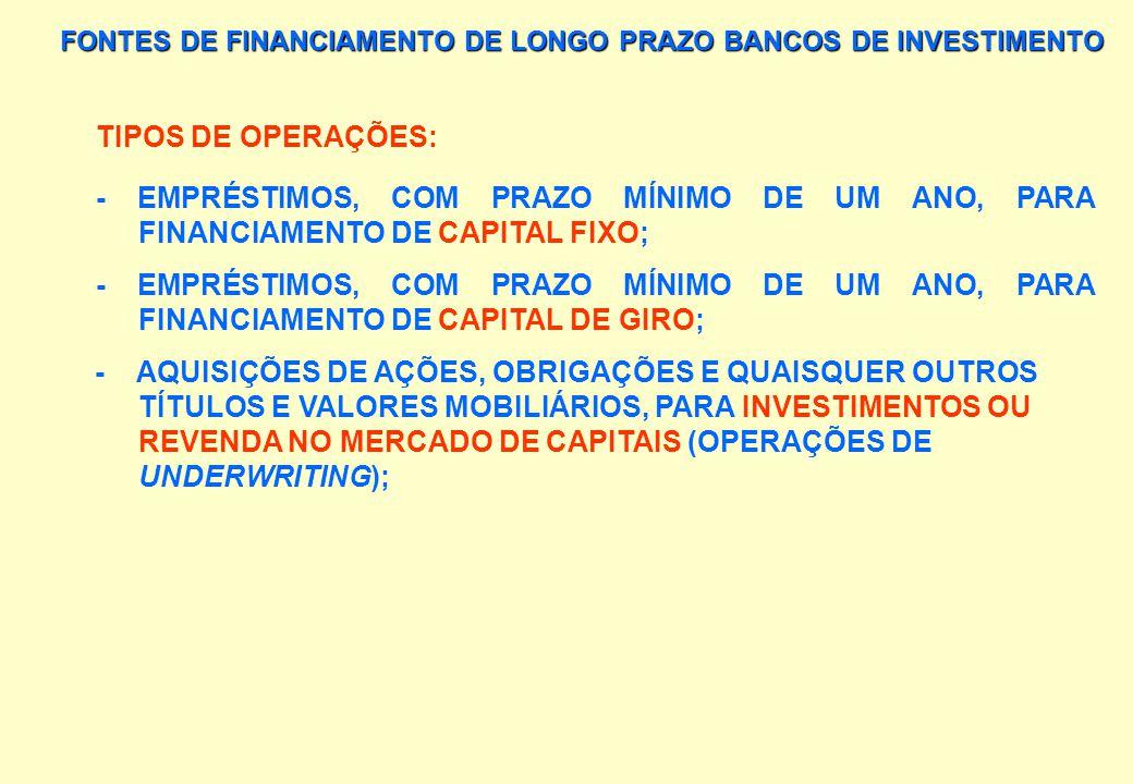 FONTES DE FINANCIAMENTO DE LONGO PRAZO BANCOS DE INVESTIMENTO