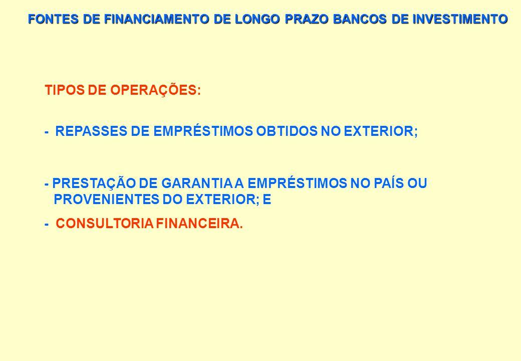 - REPASSES DE EMPRÉSTIMOS OBTIDOS NO EXTERIOR;