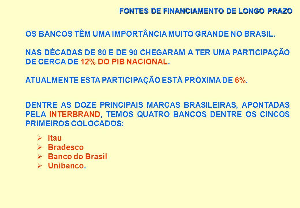 OS BANCOS TÊM UMA IMPORTÂNCIA MUITO GRANDE NO BRASIL.