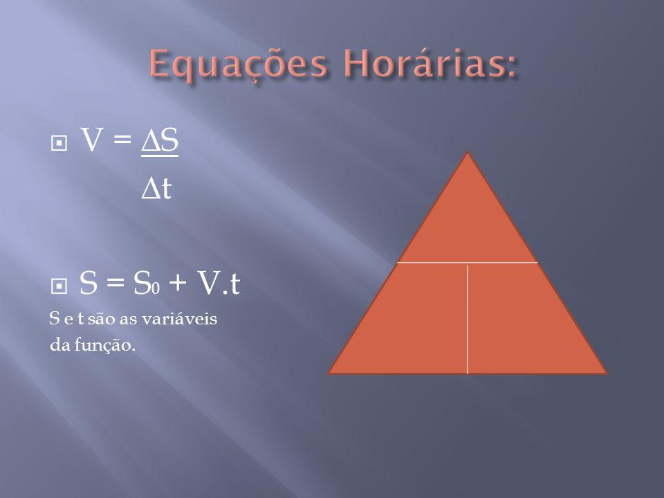 Equações Horárias: V = ∆S ∆t S = S0 + V.t S e t são as variáveis