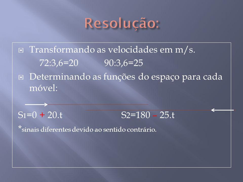 Resolução: Transformando as velocidades em m/s. 72:3,6=20 90:3,6=25