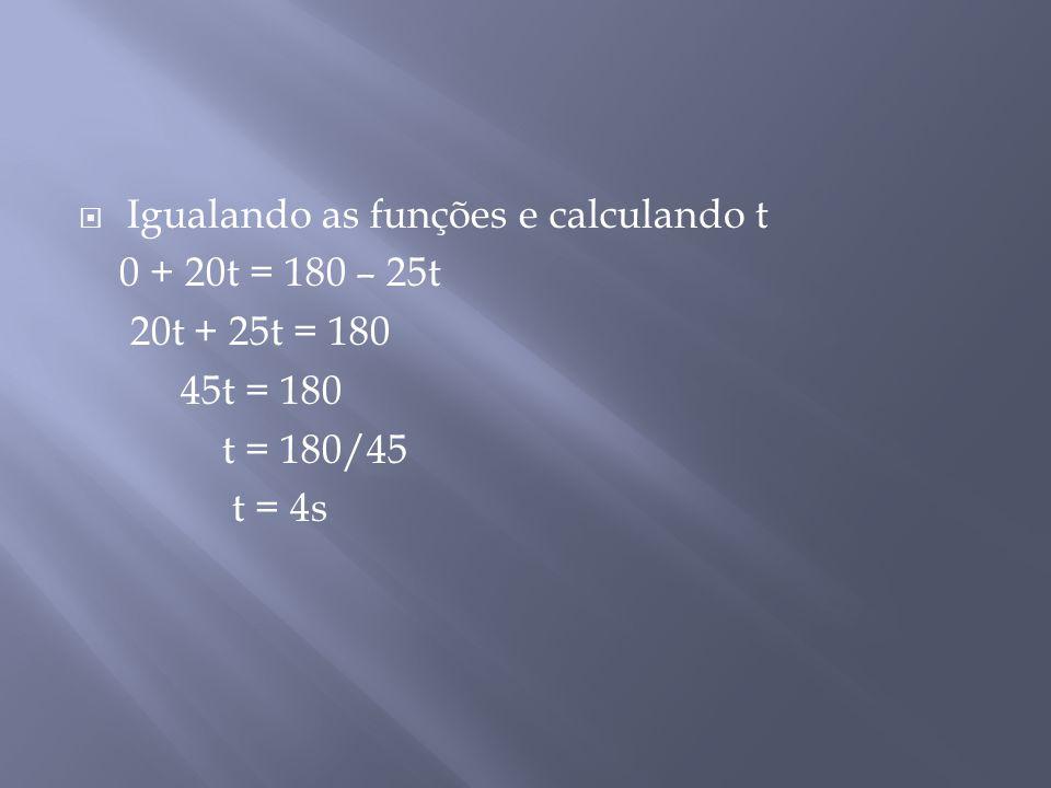 Igualando as funções e calculando t