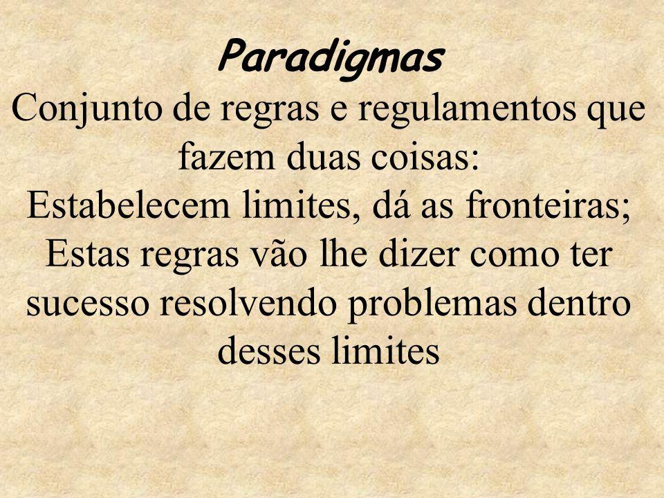 Paradigmas Conjunto de regras e regulamentos que fazem duas coisas: Estabelecem limites, dá as fronteiras; Estas regras vão lhe dizer como ter sucesso resolvendo problemas dentro desses limites