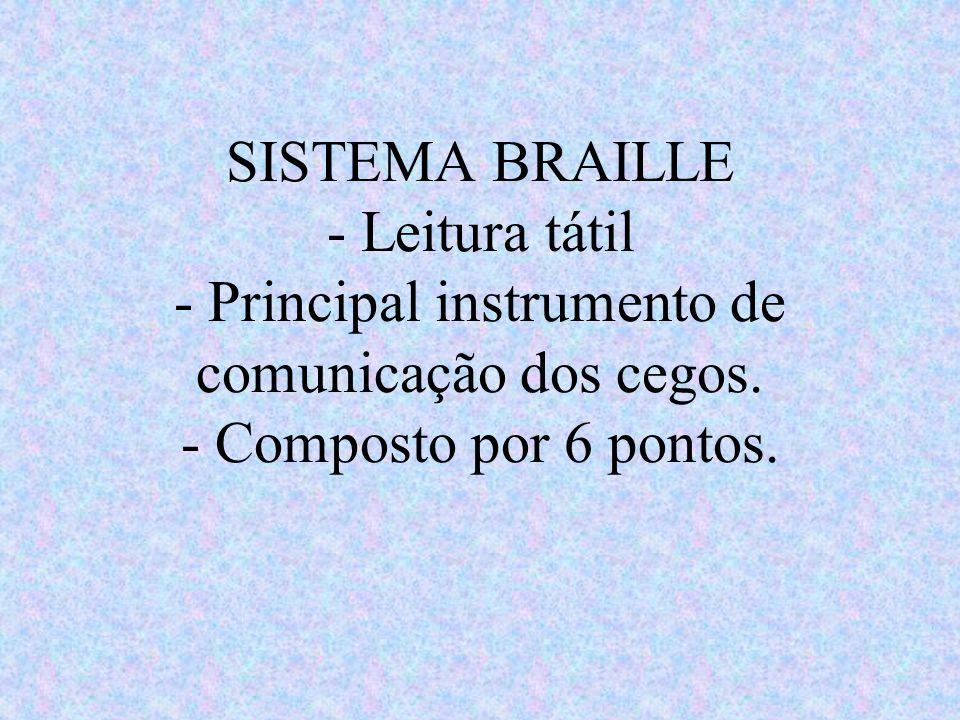 SISTEMA BRAILLE - Leitura tátil - Principal instrumento de comunicação dos cegos.