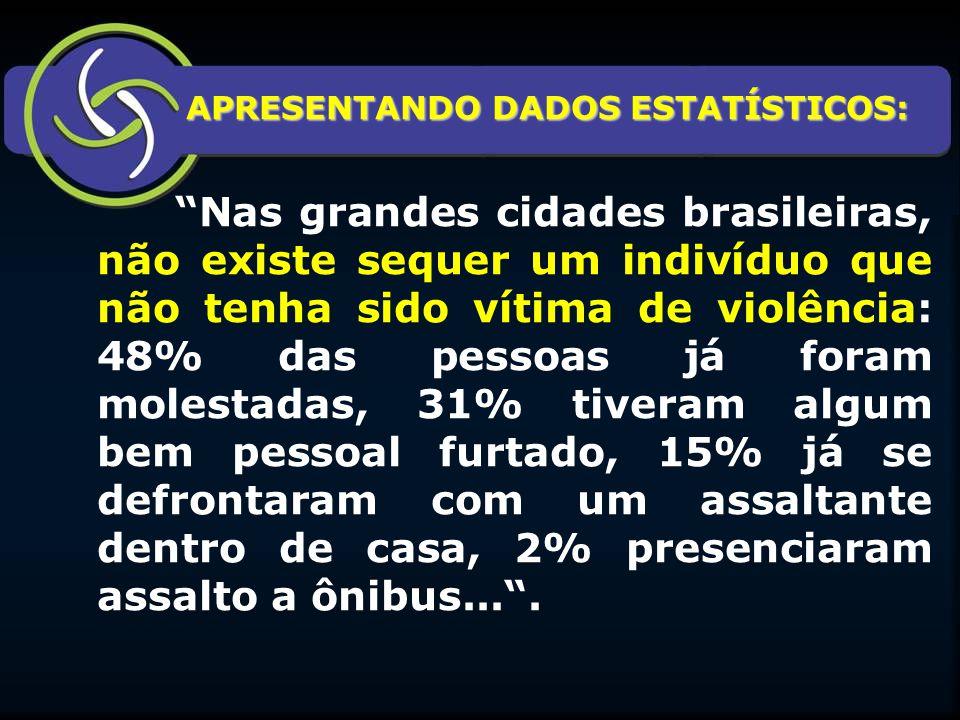 APRESENTANDO DADOS ESTATÍSTICOS: Nas grandes cidades brasileiras, não existe sequer um indivíduo que não tenha sido vítima de violência: 48% das pessoas já foram molestadas, 31% tiveram algum bem pessoal furtado, 15% já se defrontaram com um assaltante dentro de casa, 2% presenciaram assalto a ônibus... .