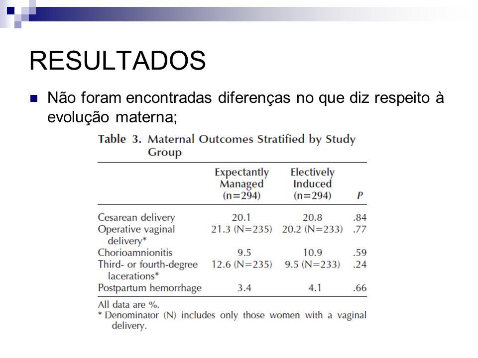 RESULTADOS Não foram encontradas diferenças no que diz respeito à evolução materna;