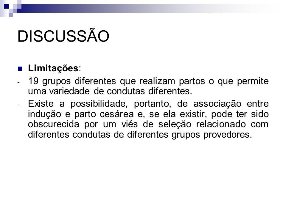 DISCUSSÃO Limitações: