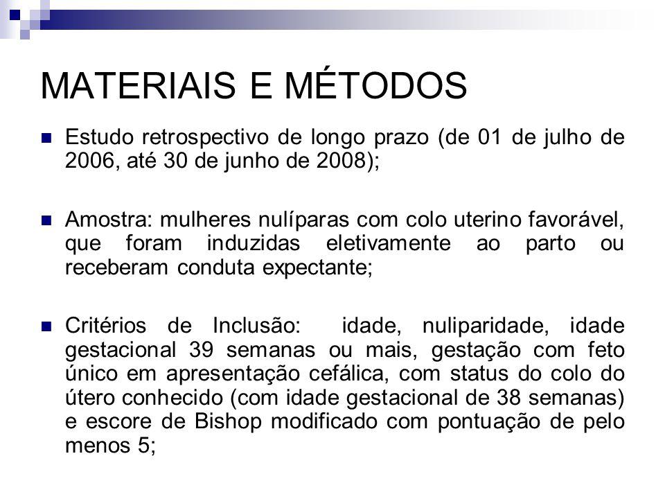 MATERIAIS E MÉTODOS Estudo retrospectivo de longo prazo (de 01 de julho de 2006, até 30 de junho de 2008);