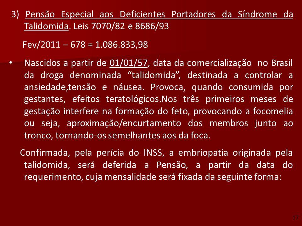 3) Pensão Especial aos Deficientes Portadores da Síndrome da Talidomida. Leis 7070/82 e 8686/93