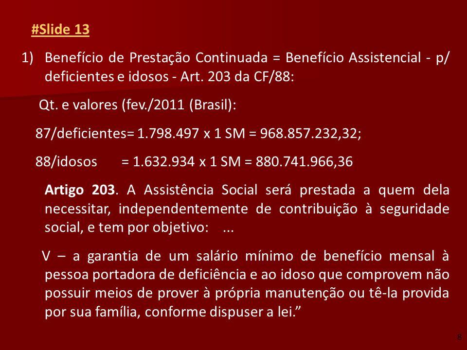 Qt. e valores (fev./2011 (Brasil):