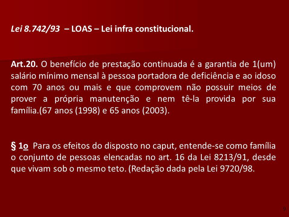 Lei 8.742/93 – LOAS – Lei infra constitucional.