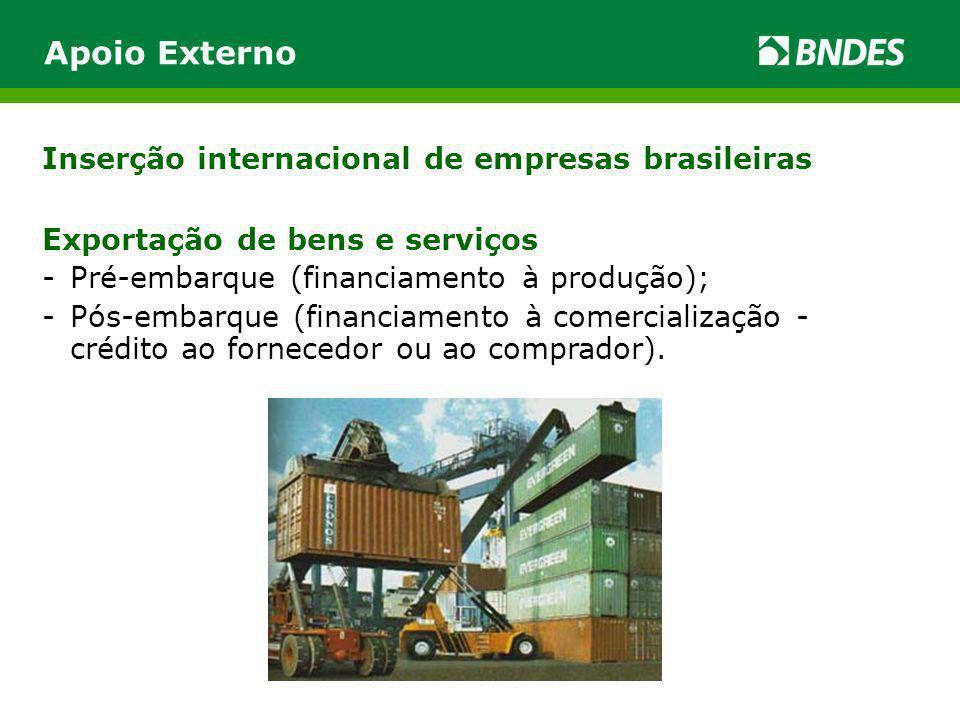 Apoio Externo Inserção internacional de empresas brasileiras