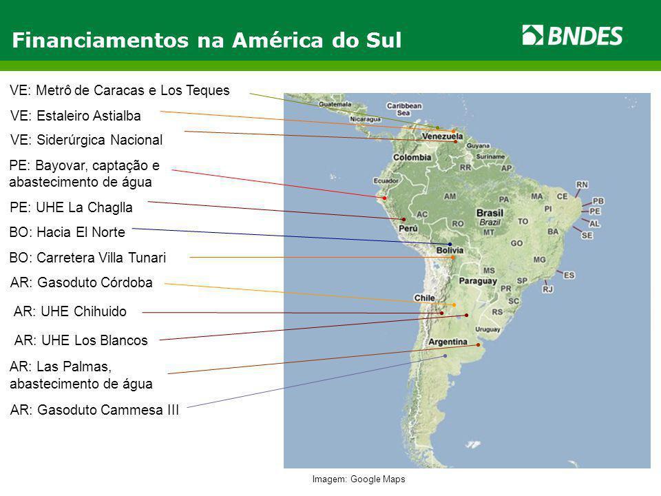 Financiamentos na América do Sul