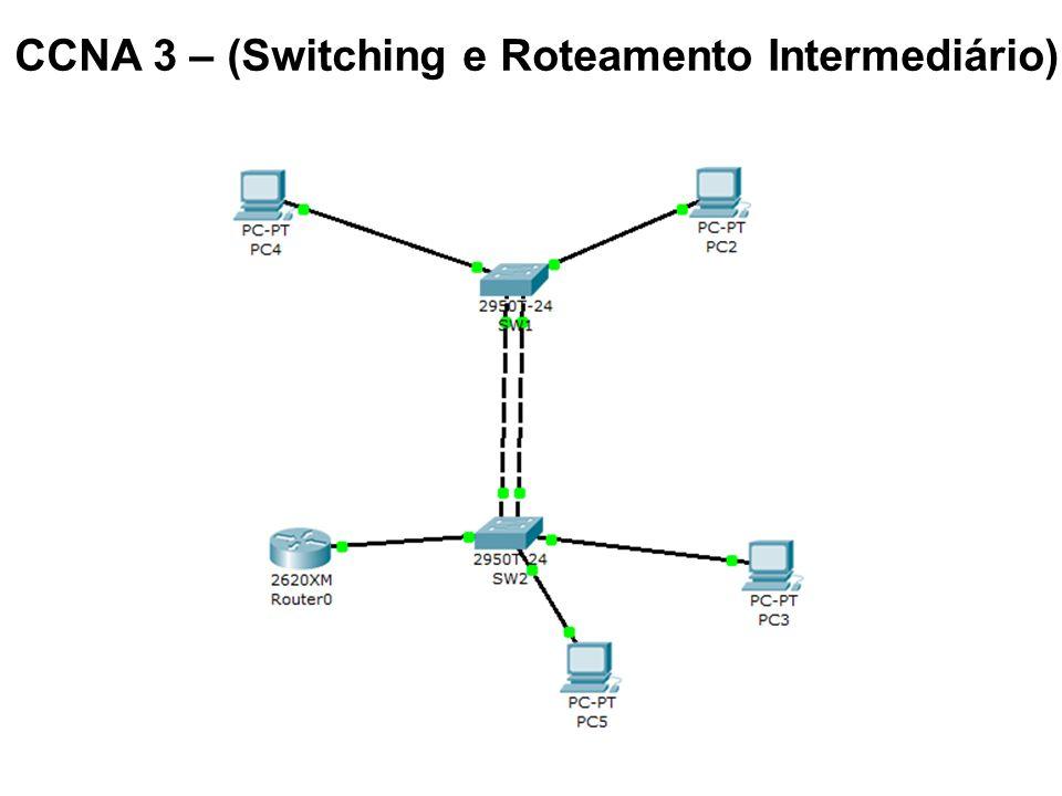 CCNA 3 – (Switching e Roteamento Intermediário)