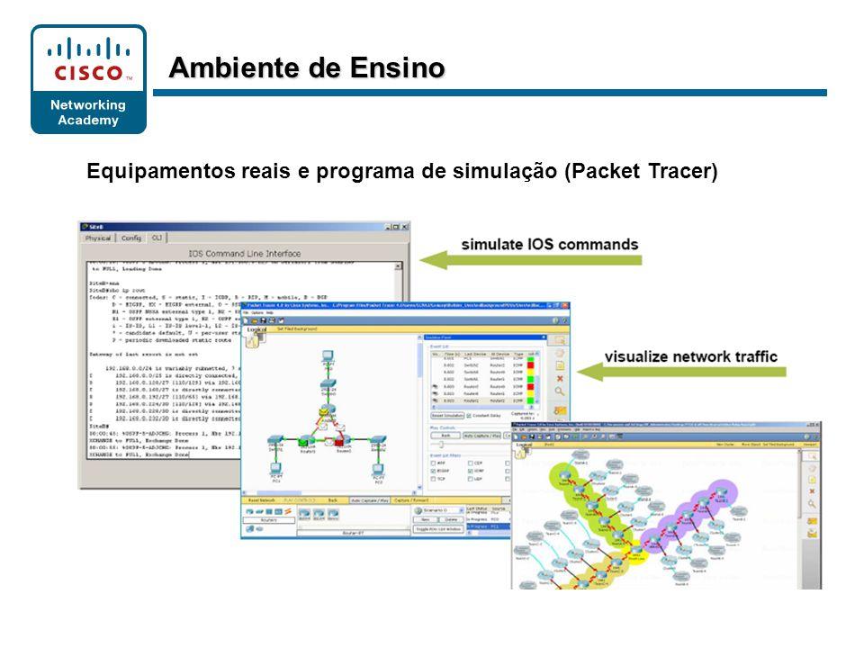 Ambiente de Ensino Equipamentos reais e programa de simulação (Packet Tracer)