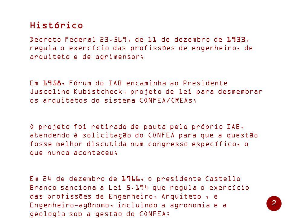 Histórico Decreto Federal 23.569, de 11 de dezembro de 1933, regula o exercício das profissões de engenheiro, de arquiteto e de agrimensor;