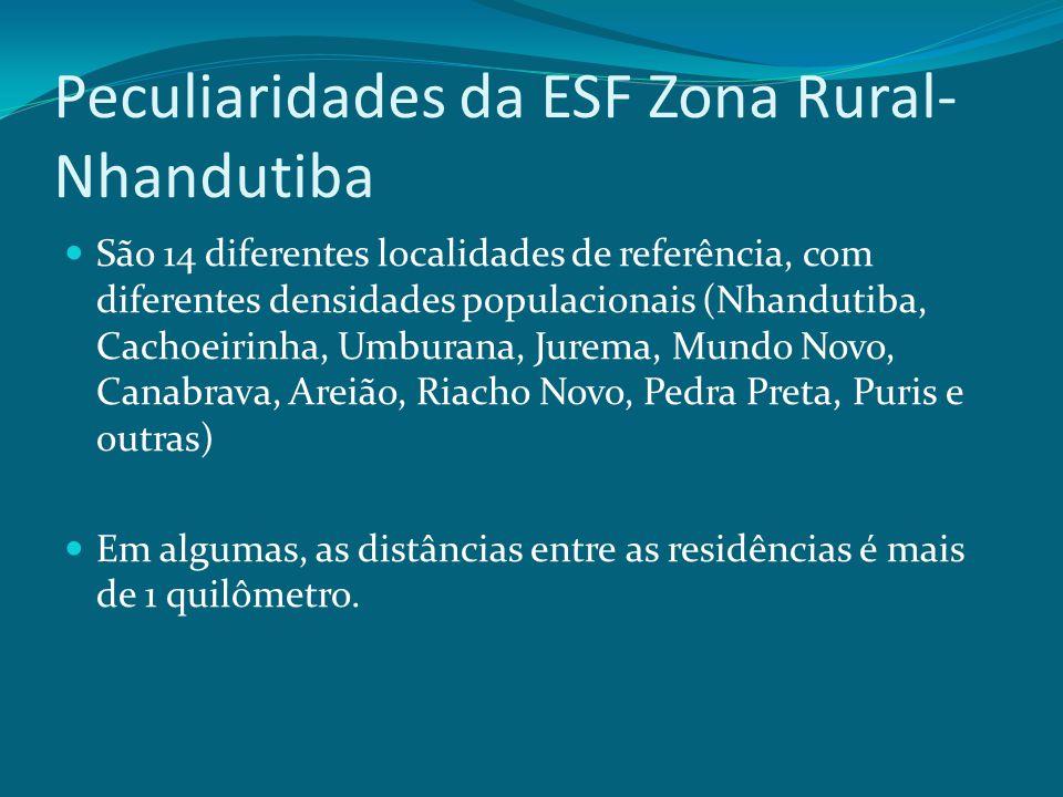 Peculiaridades da ESF Zona Rural- Nhandutiba