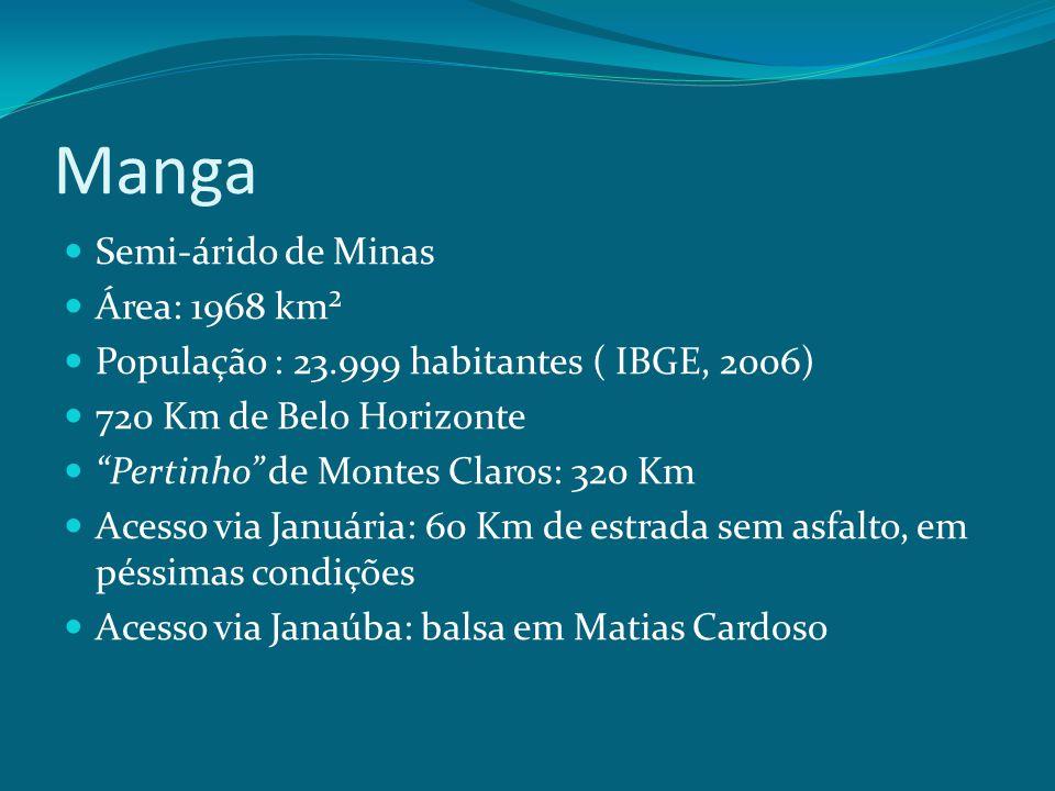 Manga Semi-árido de Minas Área: 1968 km²