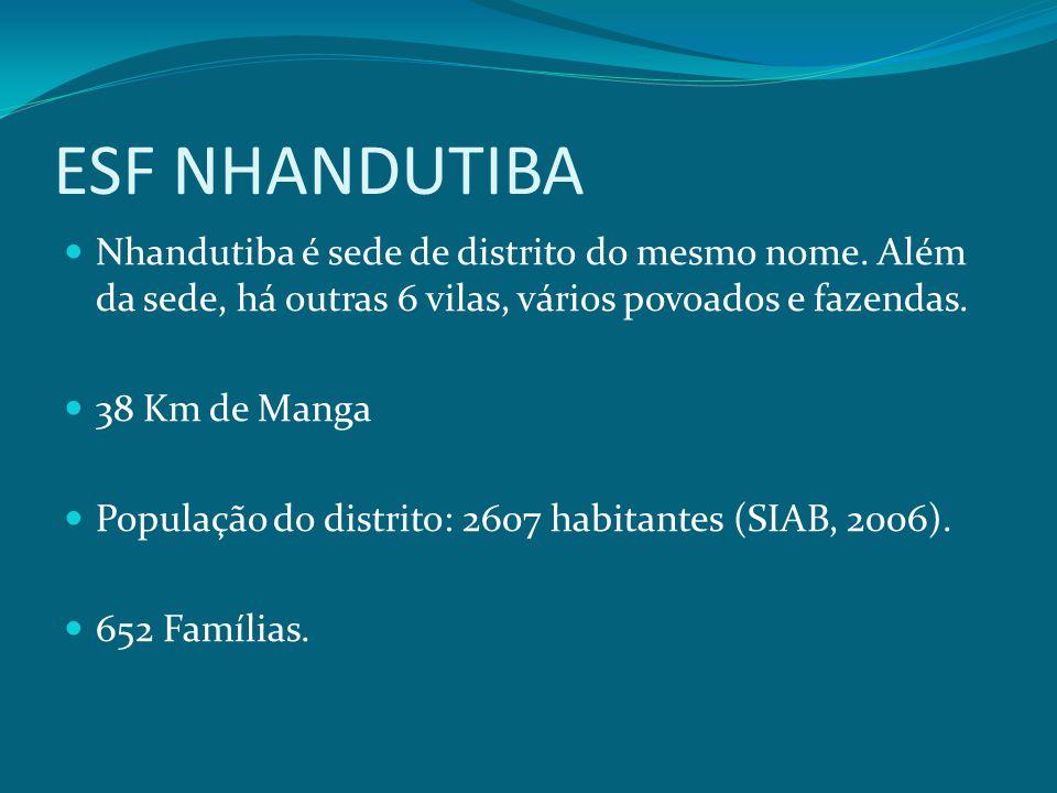 ESF NHANDUTIBA Nhandutiba é sede de distrito do mesmo nome. Além da sede, há outras 6 vilas, vários povoados e fazendas.