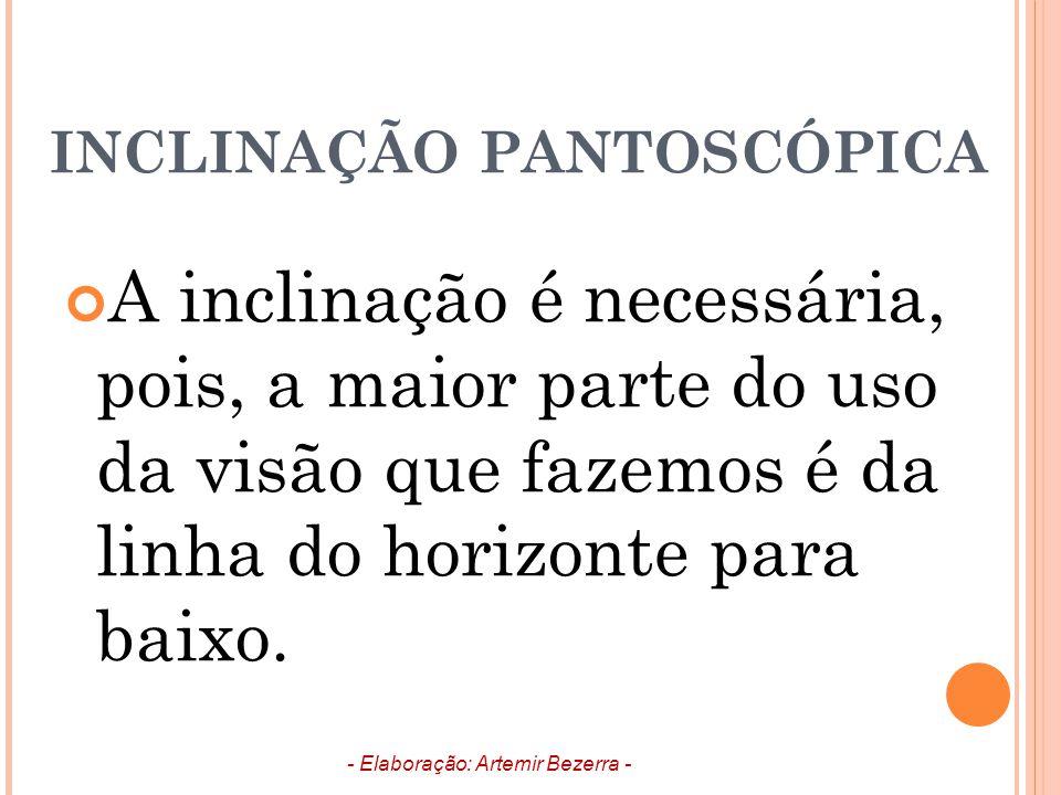INCLINAÇÃO PANTOSCÓPICA