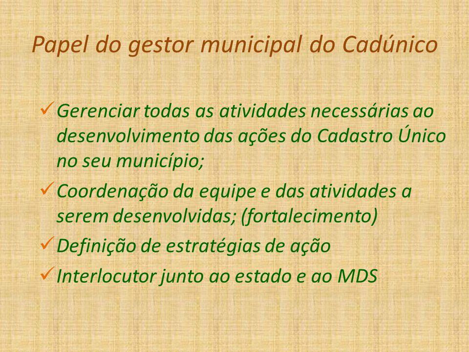 Papel do gestor municipal do Cadúnico