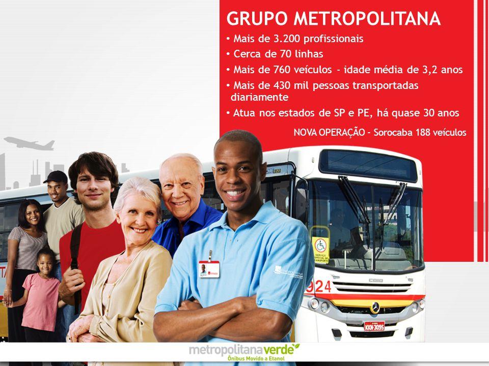 GRUPO METROPOLITANA Mais de 3.200 profissionais Cerca de 70 linhas