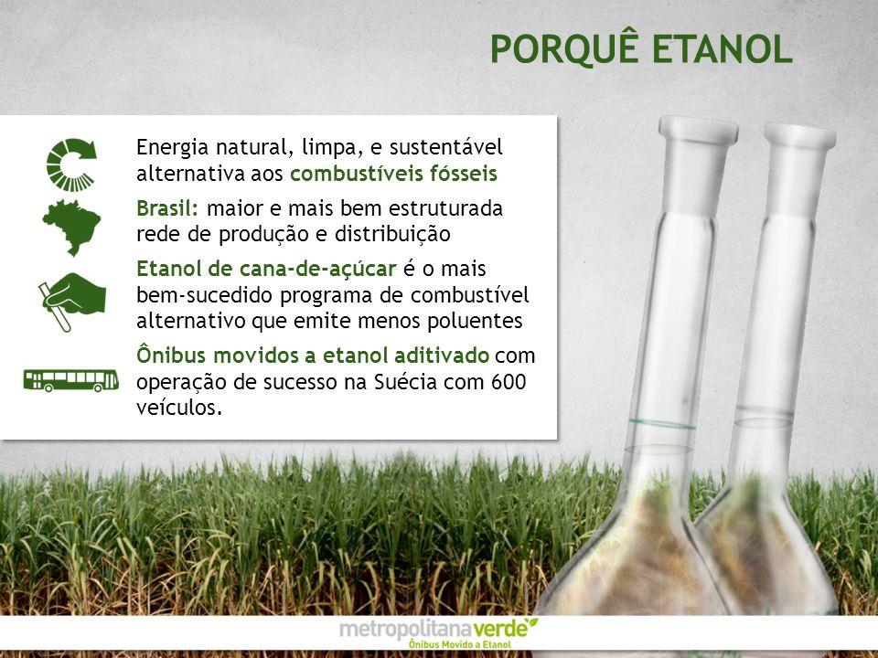 PORQUÊ ETANOL Energia natural, limpa, e sustentável alternativa aos combustíveis fósseis.